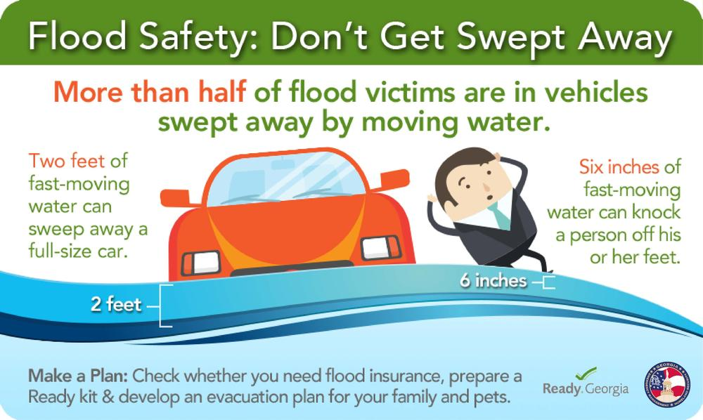 Flood Safety Don't Get Swept Away